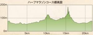 2017関シティ1